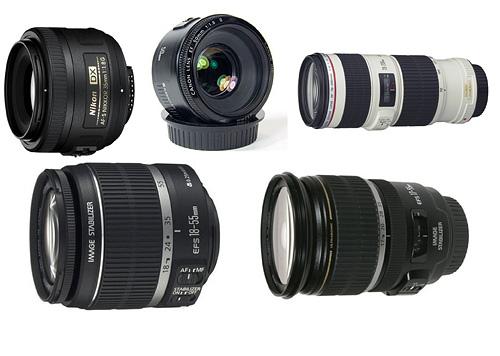 lens basics understanding camera lenses - 500×356